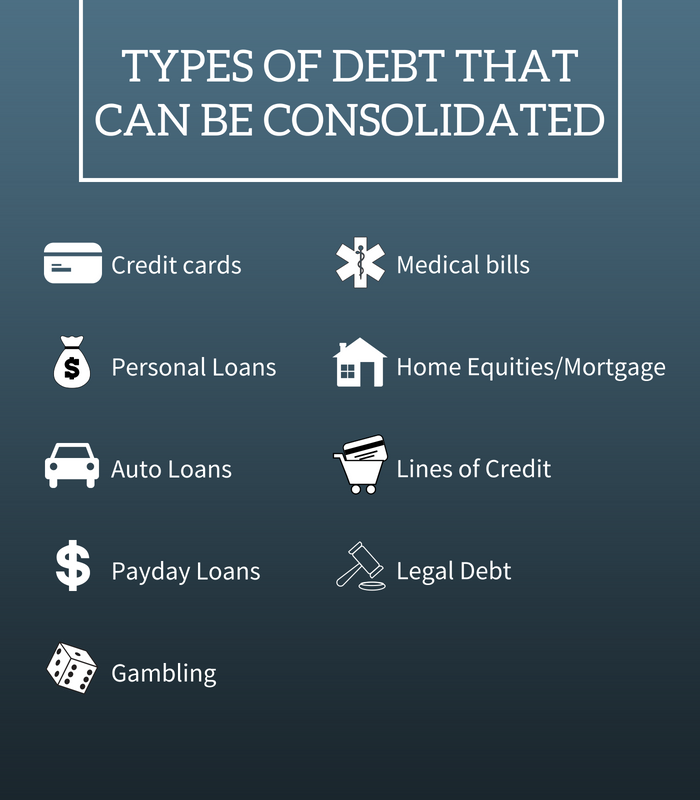types of debt that can be consolidated